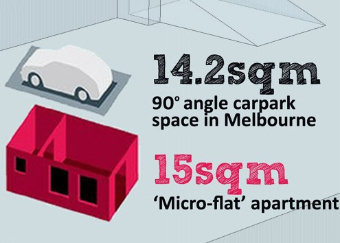 strata management news apartments